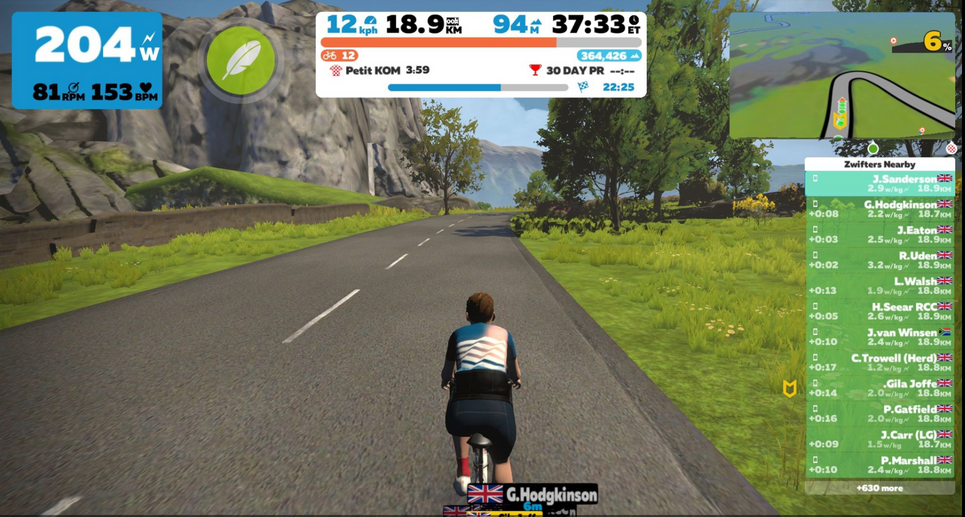 Zwift racing can be fun