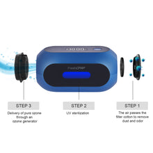 Load image into Gallery viewer, FreshCPAP® Portable CPAP Cleaner Mini Blue with Upgraded Carbon Filter Bag