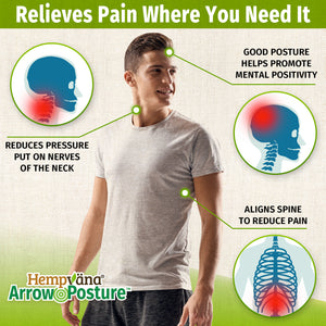 Infographic showing pain relief in neck and back thanks to better posture, plus mental positivity
