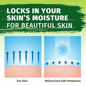 Illustration shows dry skin losing moisture while healthy, supple skin moisturized with Hempvana locks in moisture for beautiful skin