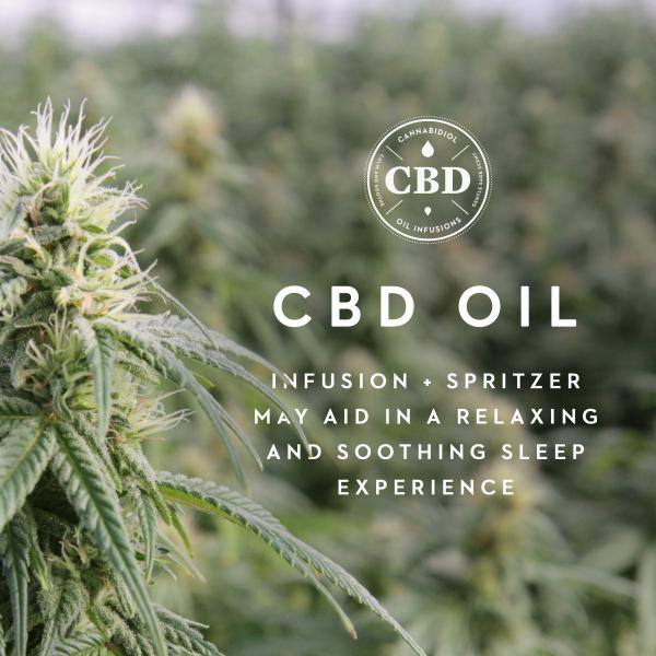 Zoned ActiveDough™ + CBD Oil