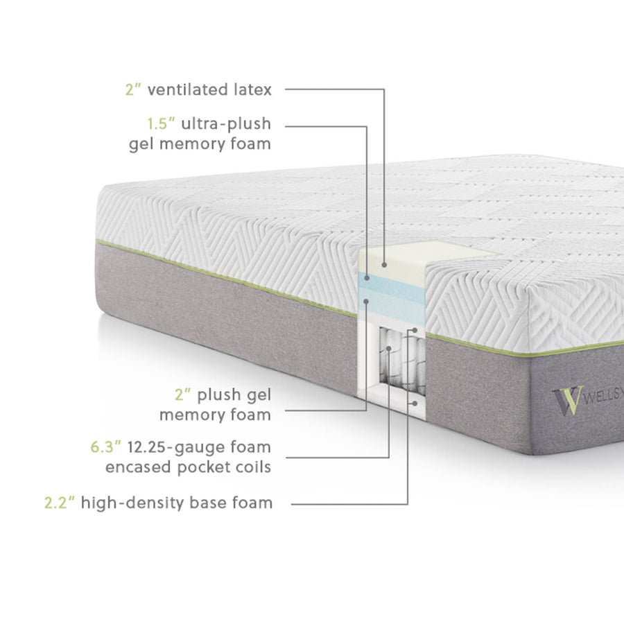 Wellsville 14 Inch Latex Hybrid Mattress