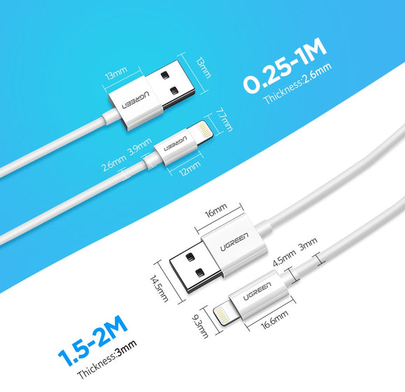 USB Cable for iPhone Cord