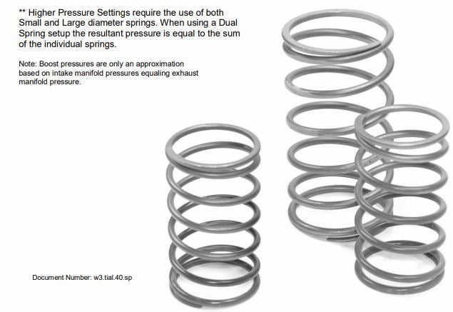 TiALSPort F and V Series Wastegate Springs-CHOOSE OPTION