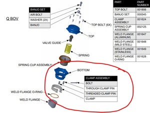 TiALSport Blow-off Valve Components