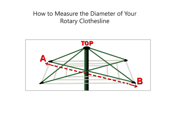 How to measure a rotary clothesline for a rotary clothesline cover