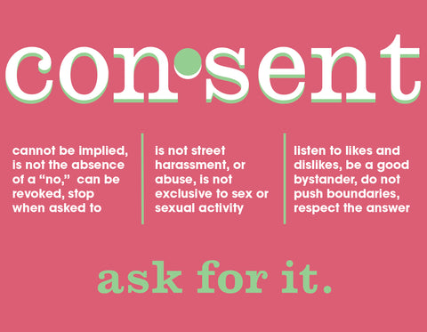 Infographic with three columns, explaining consent.