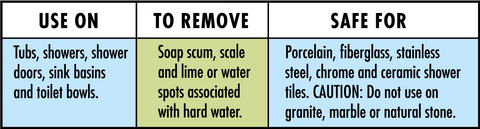 Bathroom Lime & Scale Remover Product Usage
