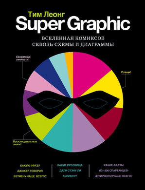 SUPER GRAPHIC VSELENNAIA KOMIKSOV SKVOZJ SHEMY I DIAGRAMMY