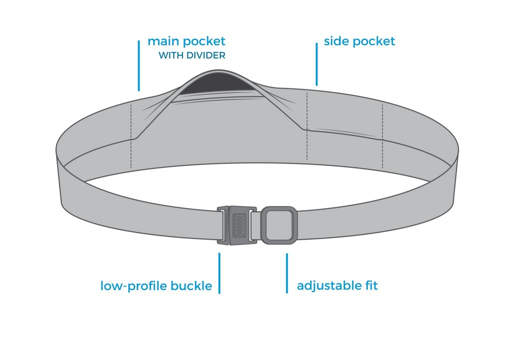Large Pocket Belt- SALE Patterns