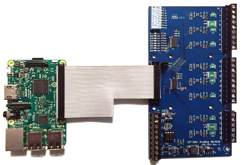 RPi 3, Analog 4-20mA, Relay, and Character Display Interfaces