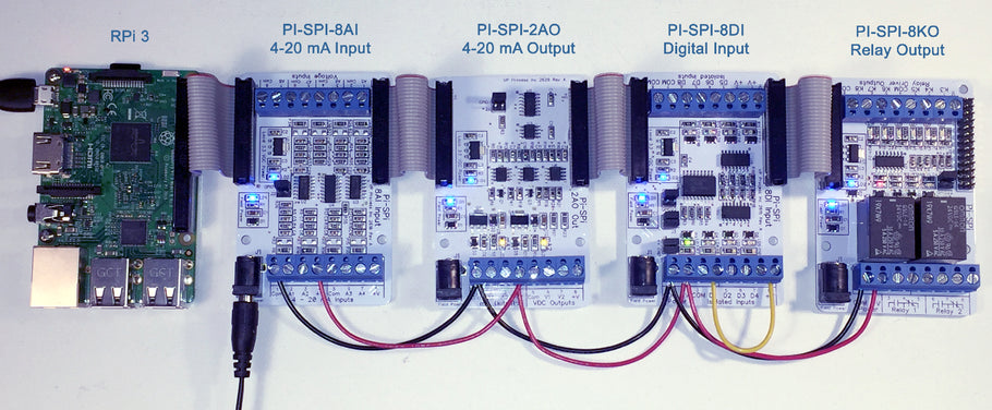 Raspberry Pi I/O Developer's Pack