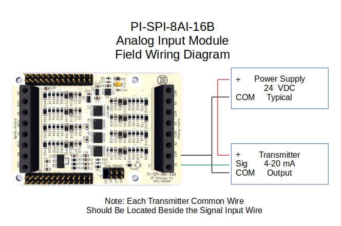 PI-SPI-8AI-16B 4-20mA 16 Bit ADC Typical Field Wiring
