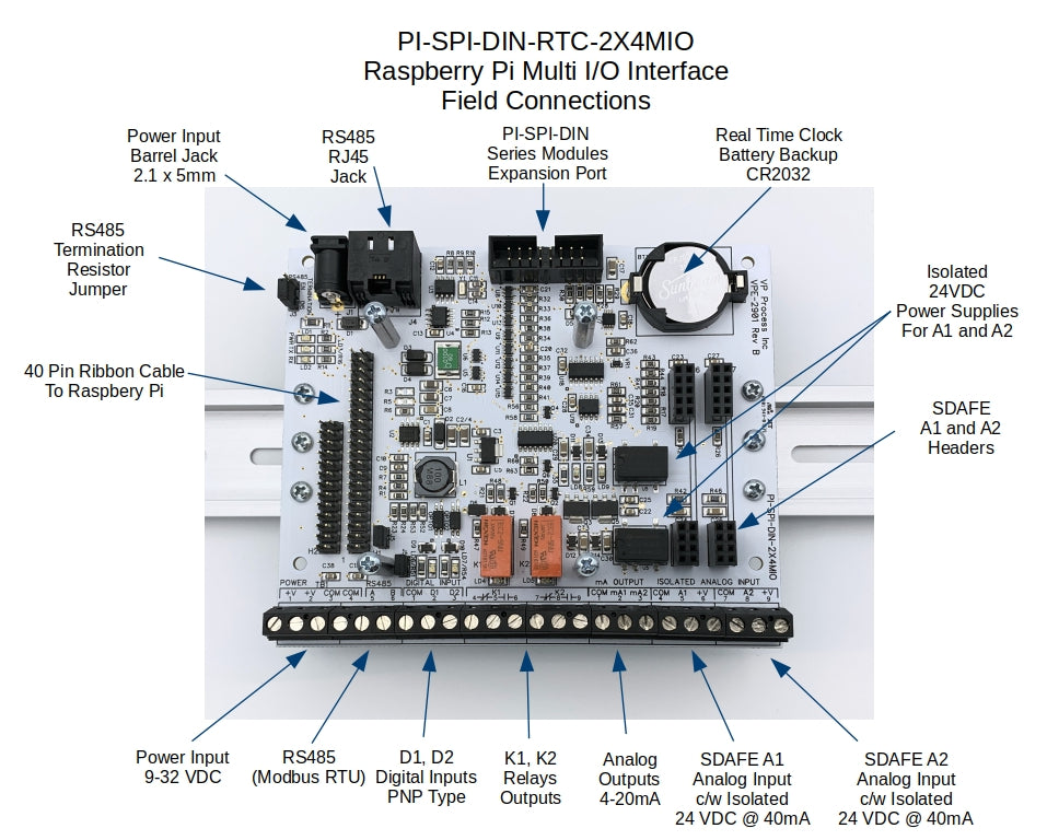 PI-SPI-DIN-2x4MIO Multi I/O Interface Field Connections