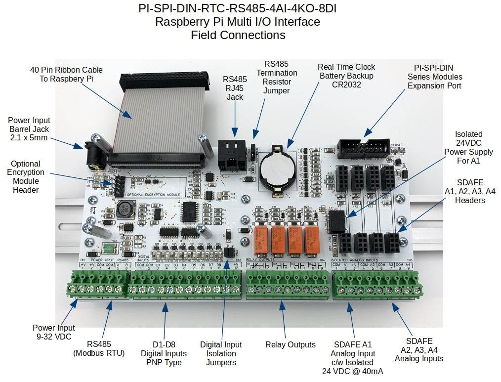 PI-SPI-DIN Multi I/O Interface Field Connections