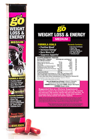 Weight Loss & Energy - MEDIUM Strength