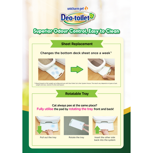 Unicharm Deo-toilet Half-Cover Cat Litter System House