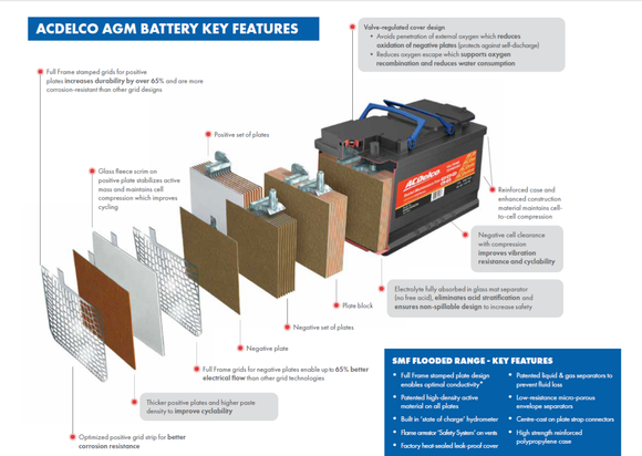Learn what differentiate AGM from other lead acid battery types