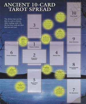 Celtic Cross Spread Tarot Guide