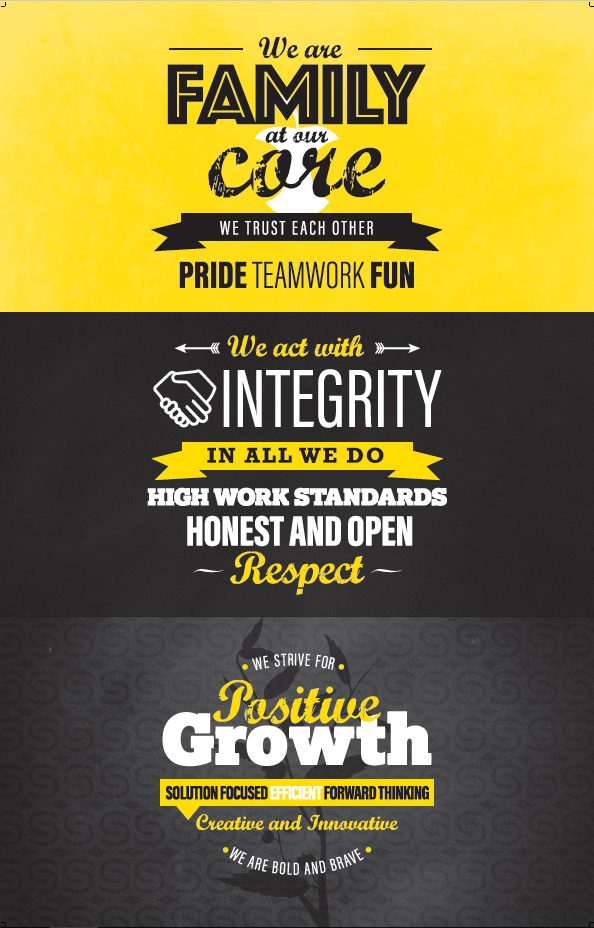 Smiths Core Values