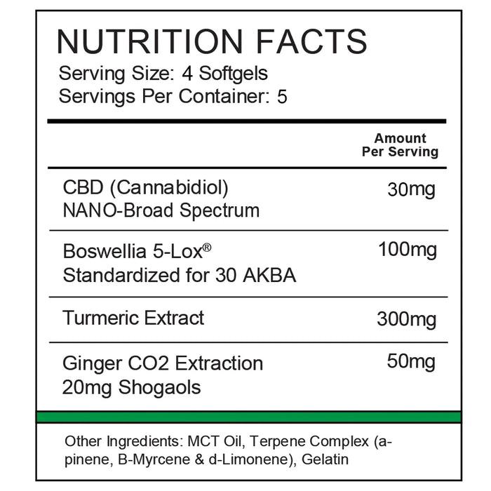 Synergy BioNaturals 30mg CBD Relieved Soft Gels
