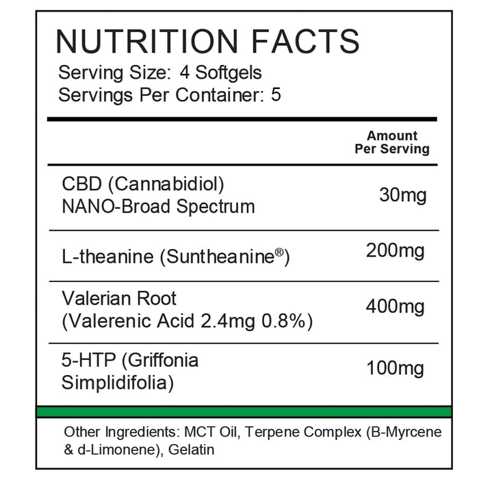 Synergy-BioNaturals-30mg-CBD-Rested-Soft-Gels-5-Day-Nutrition-Facts