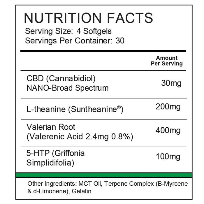 Synergy-BioNaturals-30mg-CBD-Rested-Soft-Gels-900mg-Nutrition-Facts