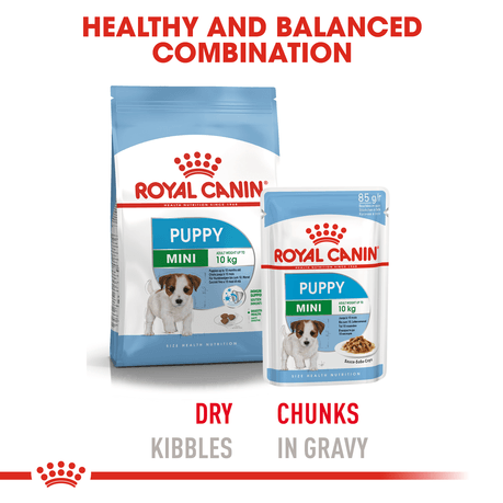 Royal Canin Mini Puppy Dry Dog Food - 4kg