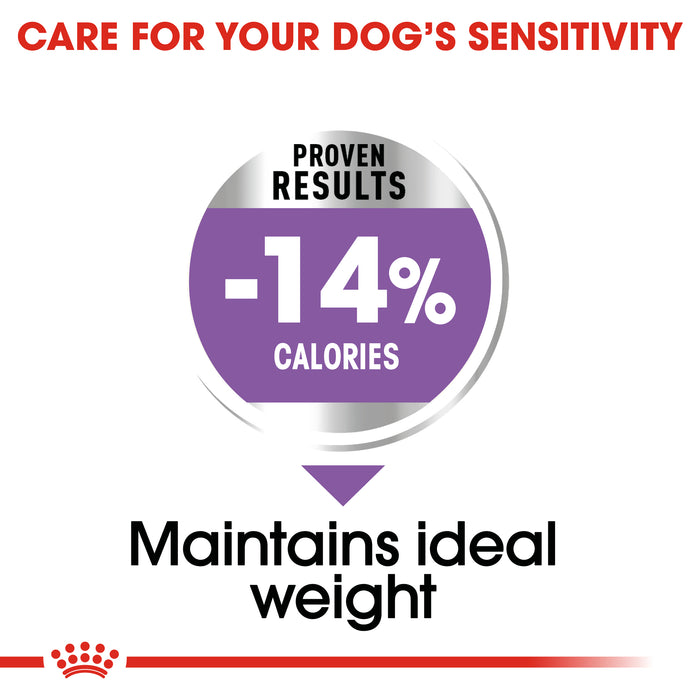 Royal Canin Mini Sterilised Care Adult Dry Dog Food - 8kg