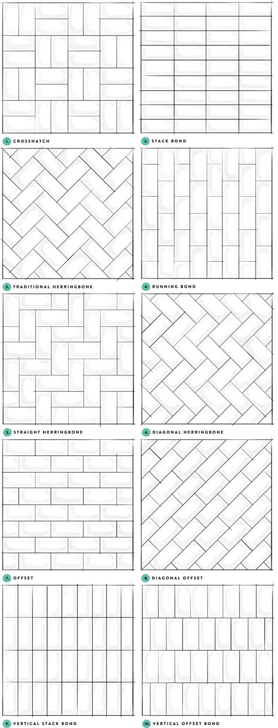 Different_ways_to_lay_subway_tiles