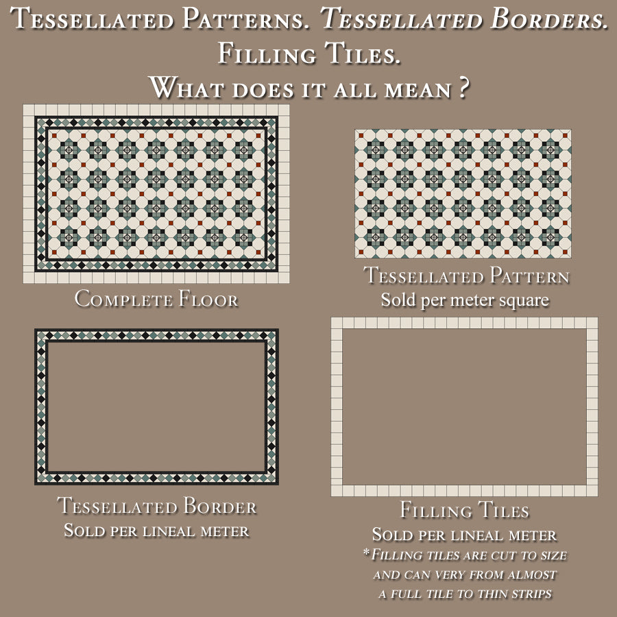 Tessellated Patterns, Borders & Filling?