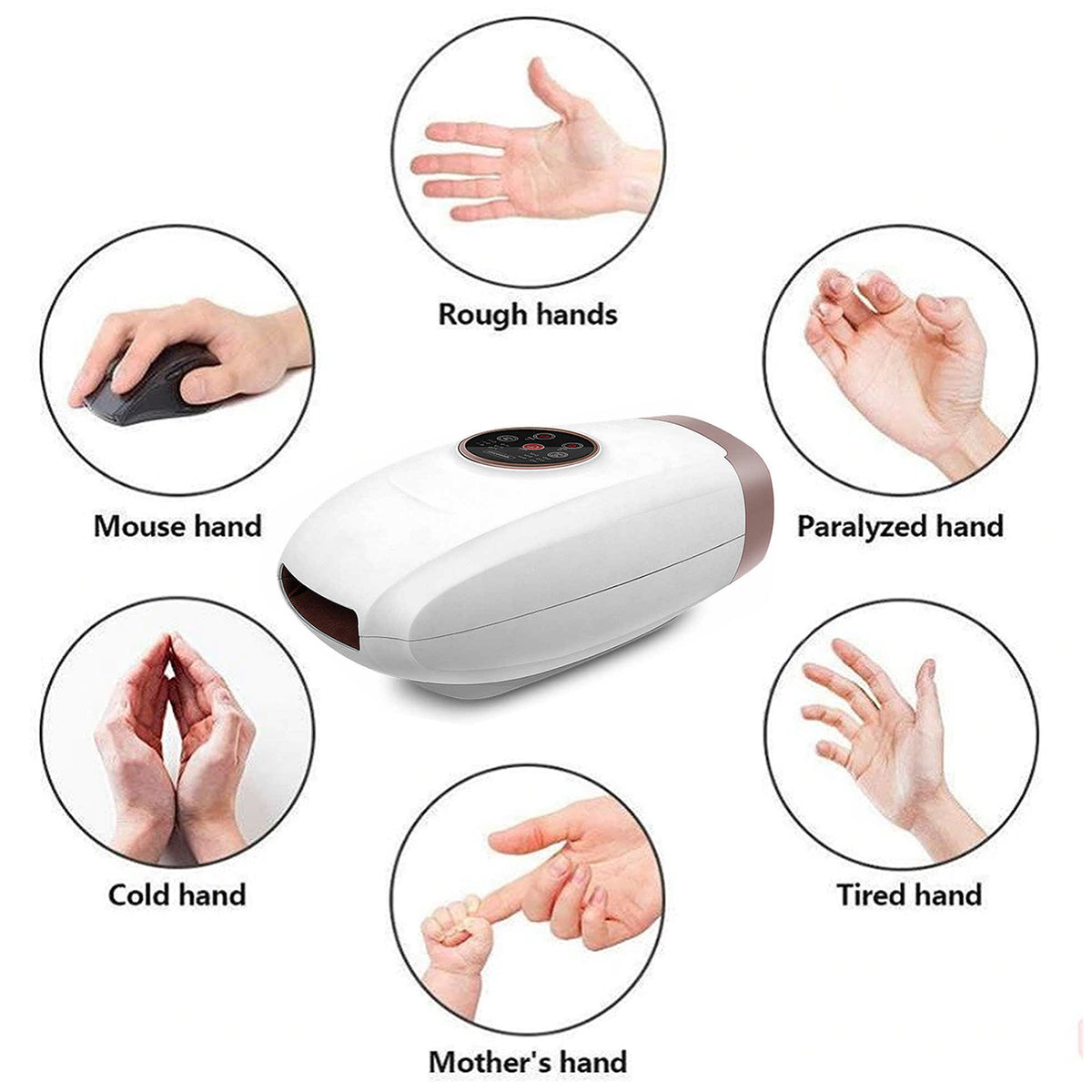 Handssage™️ - Electric Hand Massager