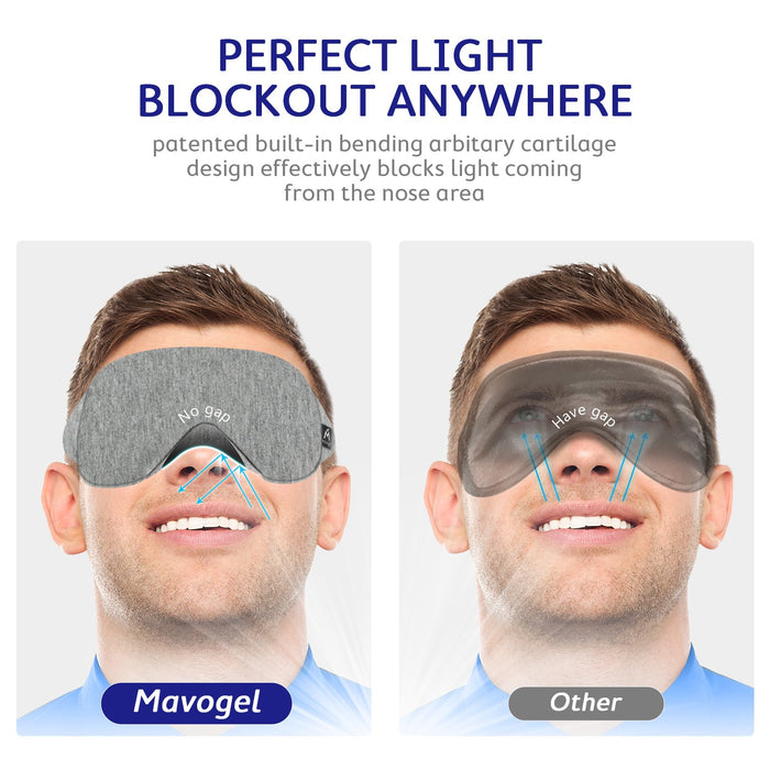 Mavogel  100% Cotton Sleep Eye Mask