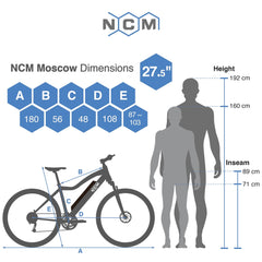 NCM MOSCOW PLUS