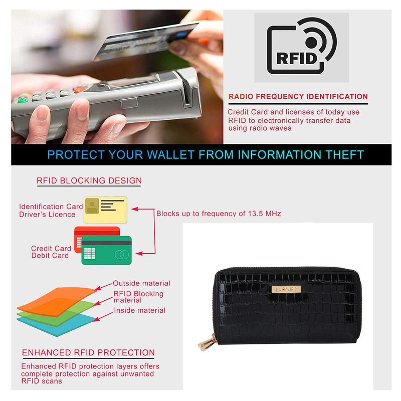 ESME wallet is RFID protected