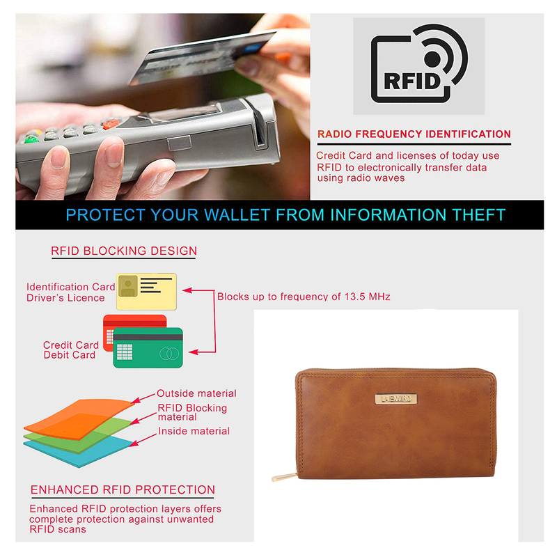 RFID explained as NIA WALLET is RFID protected