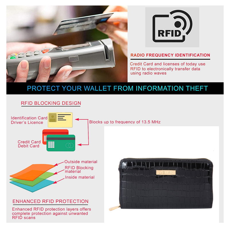 rfid protected vegan wallet explained