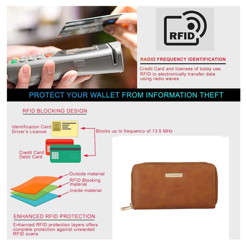 RFID explained as wallet is RFID protected
