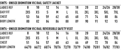 3 in 1 high vis jacket and vest size chart