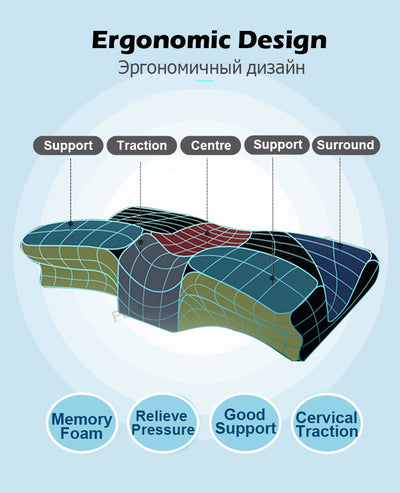 Cervical Pillow & Memory Foam Pillow