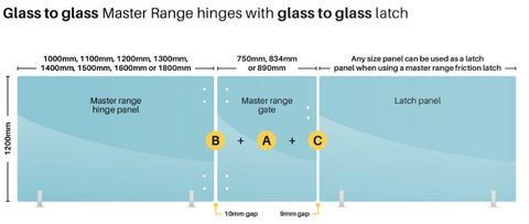 Frameless 12mm Glass Pool Fencing Hinge Panel Choice Of Sizes Glass House Au