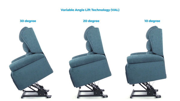 VAL or Variable Angle Lift Technology gives you even more flexibility and makes sure our chairs support you with changing independent living needs.