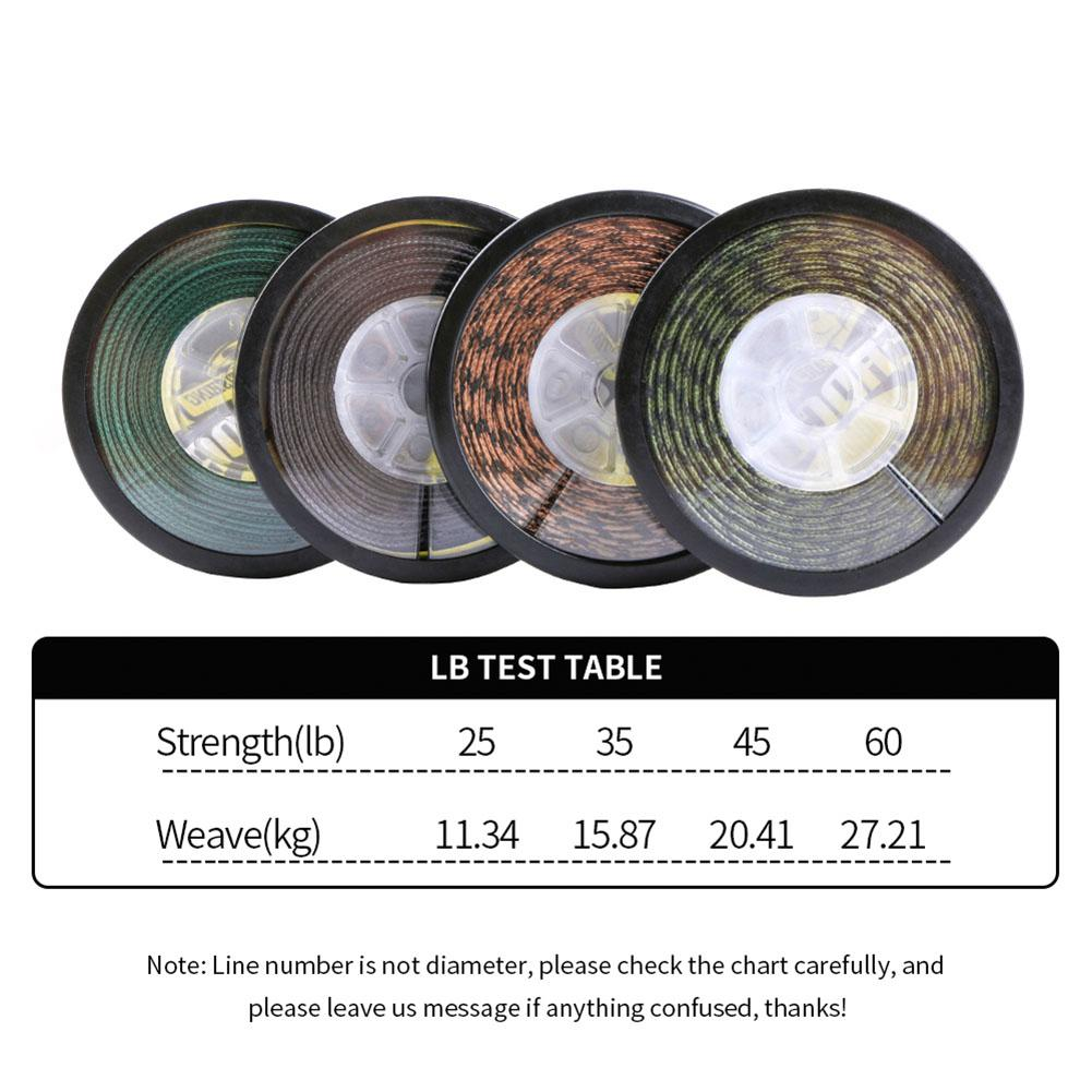 Practical Lead Core Carp Fishing Line 25Lbs 35Lbs 45Lbs 60Lbs 10M for Carp Rig Making Sinking Braided Line Fishing Line