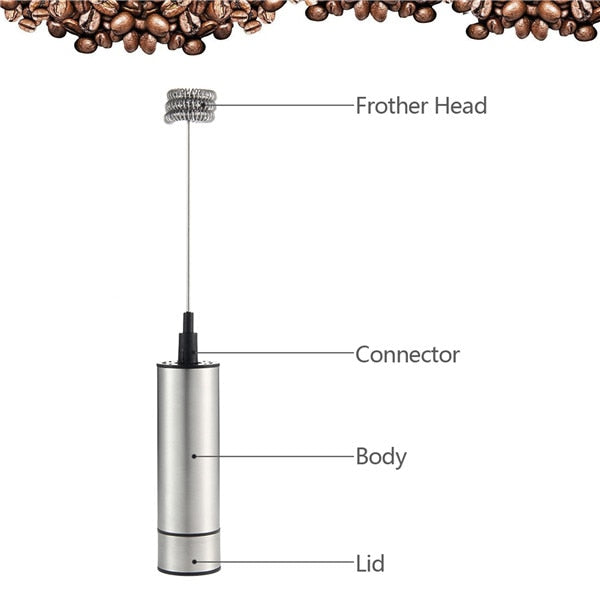 Electric Handheld Coffee Mixer - Portable Mixer - Three Spring - Arezel.com