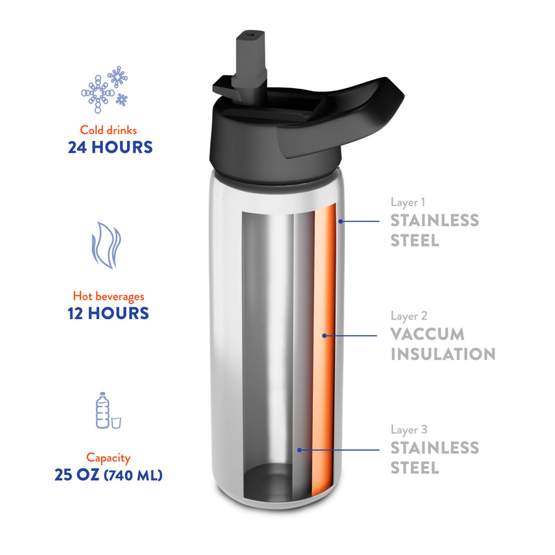 Blue Marble Stainless Steel 26 Oz. Water Bottle with 3 Lids; Vacuum Insulated Tumbler, Hot 'n Cold