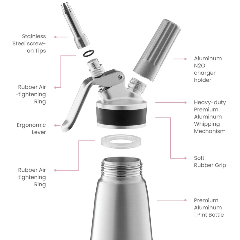 Professional Whipped Cream Dispenser - Highly Durable Aluminum Cream Whipper, 3 Various Stainless Culinary Decorating Nozzles and 1 Brush - Whip Cream Canister with Recipe Guide - Homemade Cream Maker