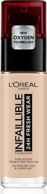 L'Oreal Infaillible 24H Fresh Wear 15 Porcelain 30ml