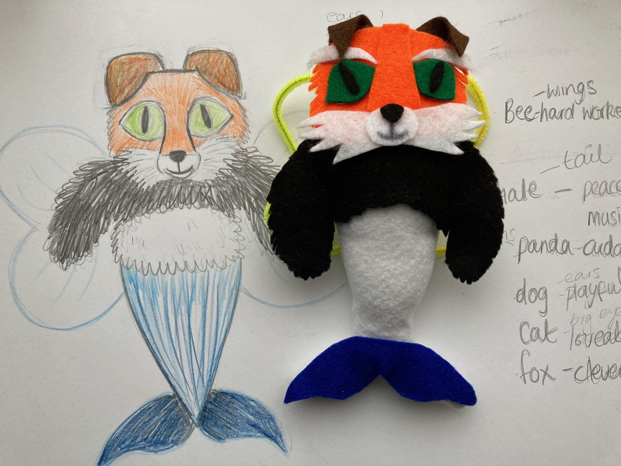 Family Art Workshop - Family Mascot: Mask making — The Tetley Shop