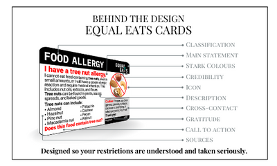 Behind the Design - Why an Equal Eats Card?