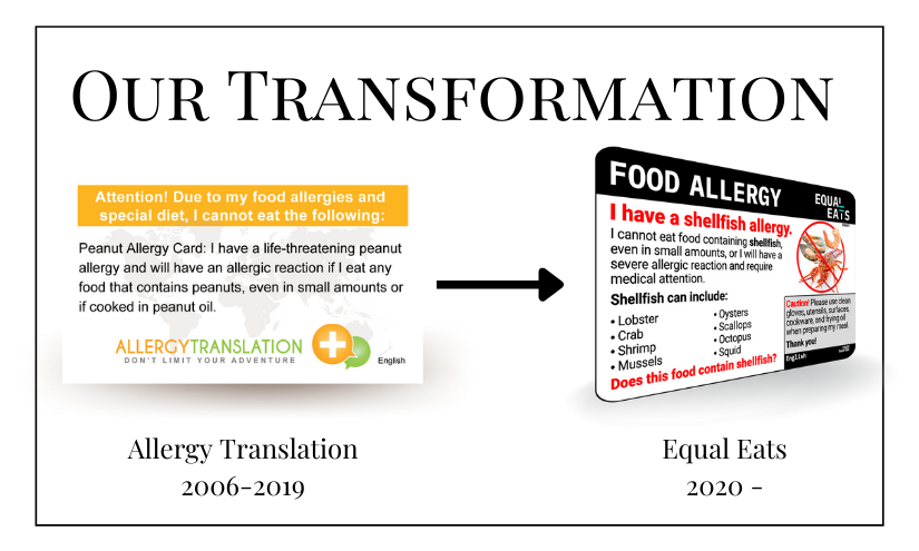 Equal Eats Allergy Translation Cards, Allergy Cards for Travel, our transformation